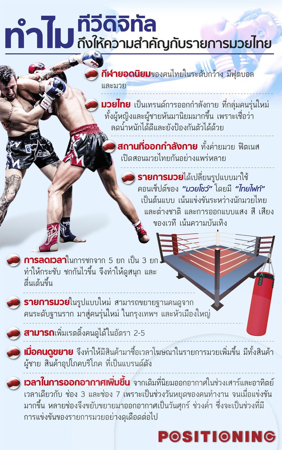 info2_boxing