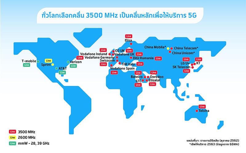 ประมูล-5G-แผนที่คลื่น