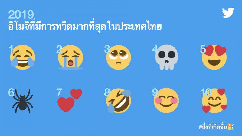 อิโมจิที่มีการทวีตมากที่สุดในประทศไทย