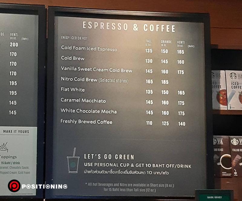 Starbucks-ขึ้นราคา-01